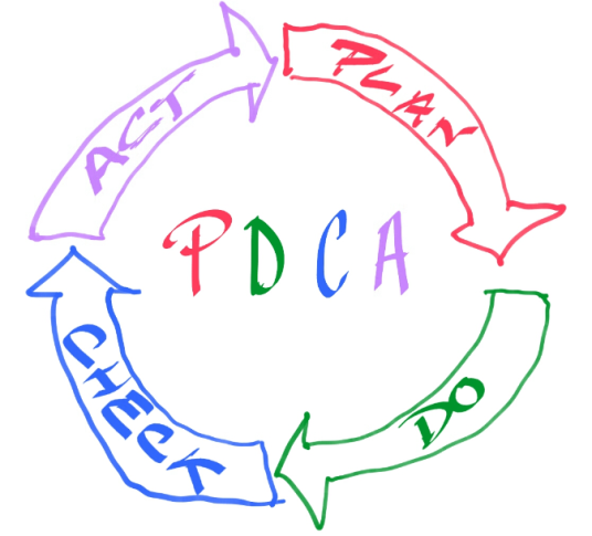 PDCA Cropped